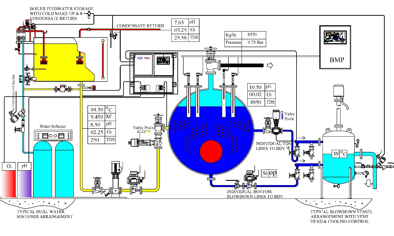 mcdonnell miller 67 wiring diagram with Mcdonnell Miller 67 Wiring Diagrams on Low Water Cut Off Valve Schematic likewise Mcdonnell Miller 67 Wiring Diagram besides Mcdonnell Miller 67 Wiring Diagram further Mcdonnell Miller Wf2 U 24 Wiring Diagram additionally Mcdonnell Miller Controls.