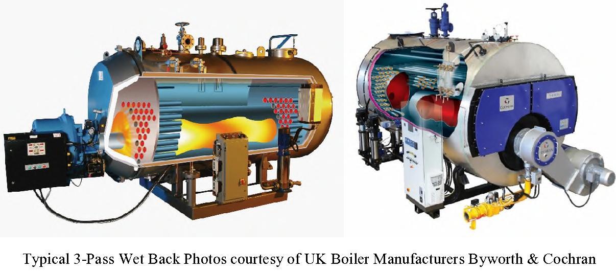 Boiler Efficiency & Combustion Efficiency